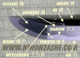 Katana (Japanese Sword) Dictionary